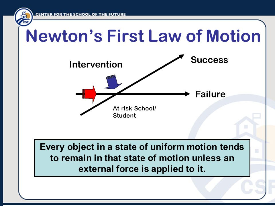 Newtons First Law of Motion Every object in a state of uniform motion tends to remain in that state of motion unless an external force is applied to i