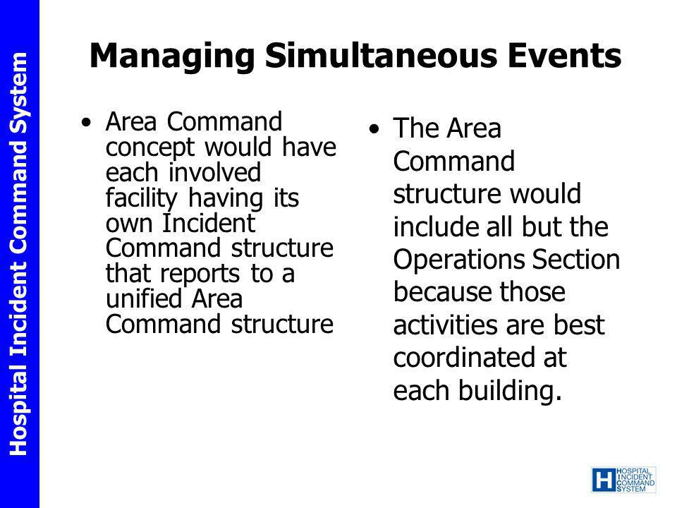 Hospital Incident Command System Managing Simultaneous Events Area Command concept would have each involved facility having its own Incident Command s