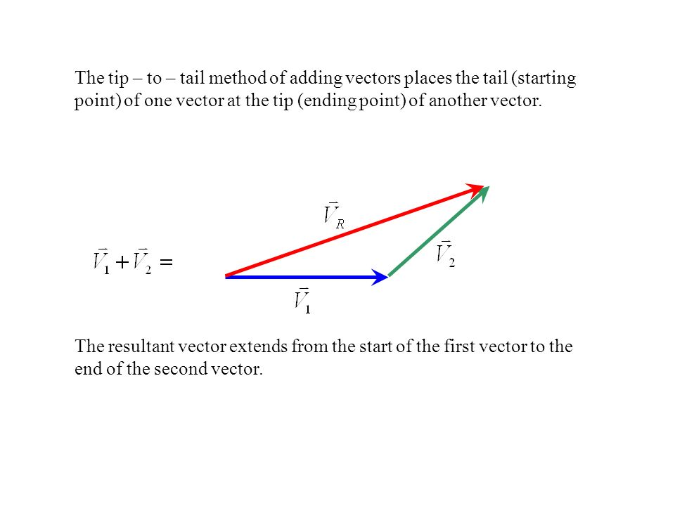 The tip – to – tail method of adding vectors places the tail (starting point) of one vector at the tip (ending point) of another vector. The resultant