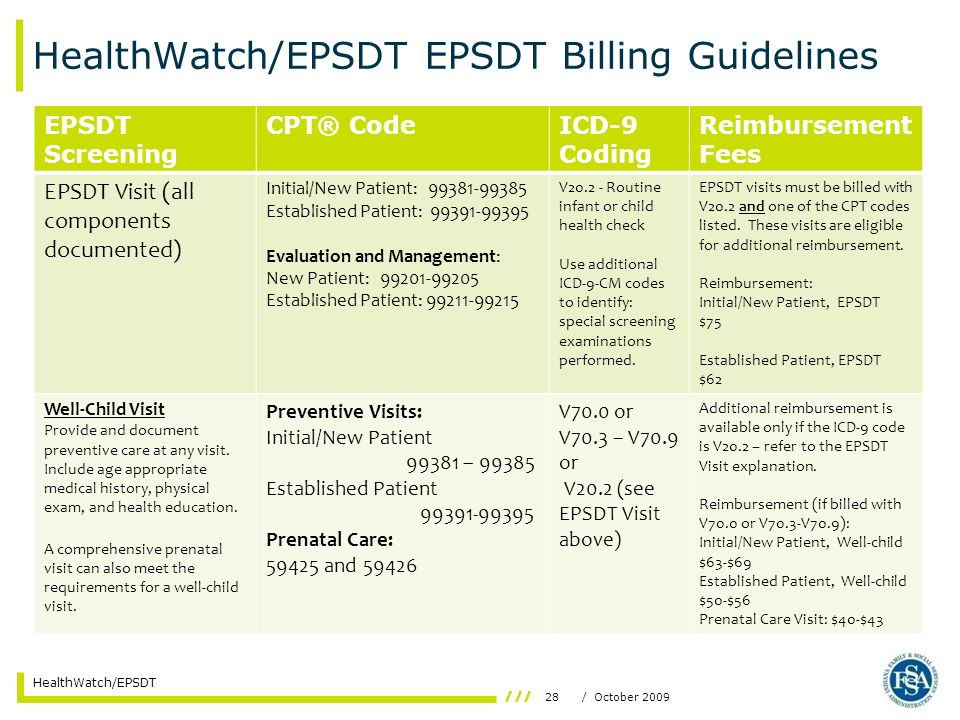 28/ October 2009 HealthWatch/EPSDT HealthWatch/EPSDT EPSDT Billing Guidelines EPSDT Screening CPT® CodeICD-9 Coding Reimbursement Fees EPSDT Visit (all components documented) Initial/New Patient: 99381-99385 Established Patient: 99391-99395 Evaluation and Management: New Patient: 99201-99205 Established Patient: 99211-99215 V20.2 - Routine infant or child health check Use additional ICD-9-CM codes to identify: special screening examinations performed.