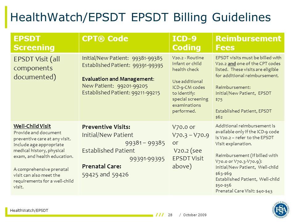 28/ October 2009 HealthWatch/EPSDT HealthWatch/EPSDT EPSDT Billing Guidelines EPSDT Screening CPT® CodeICD-9 Coding Reimbursement Fees EPSDT Visit (al
