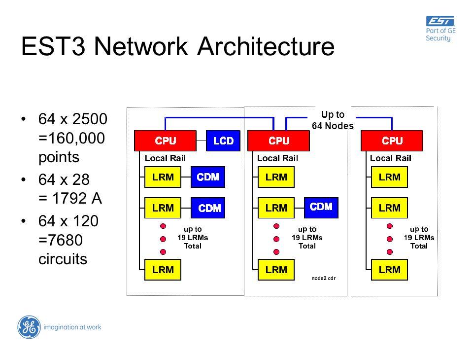 EST3 Network Architecture 64 x 2500 =160,000 points 64 x 28 = 1792 A 64 x 120 =7680 circuits Up to 64 Nodes