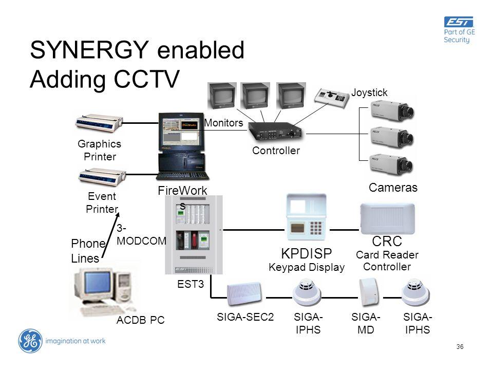 36 SYNERGY enabled Adding CCTV EST3 Graphics Printer Event Printer FireWork s Phone Lines ACDB PC 3- MODCOM CRC Card Reader Controller KPDISP Keypad D