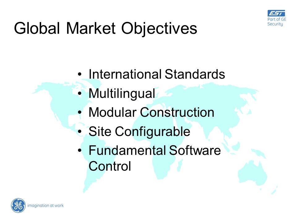 Global Market Objectives International Standards Multilingual Modular Construction Site Configurable Fundamental Software Control