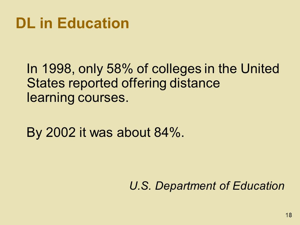 18 DL in Education In 1998, only 58% of colleges in the United States reported offering distance learning courses.