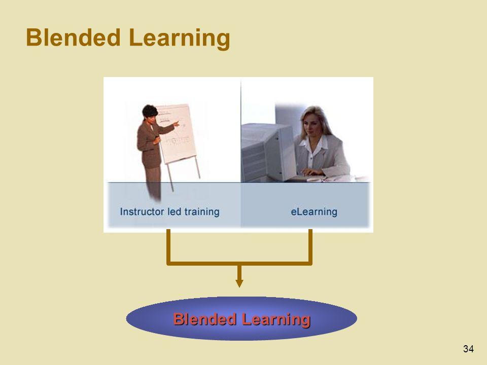34 Blended Learning