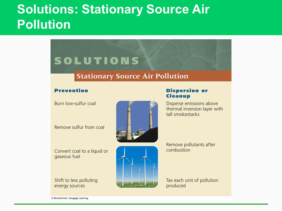 There Are Many Ways to Reduce Outdoor Air Pollution 1980 –2006 SO 2 emissions from U.S. electric power plants decreased by 66% NO x emissions by 41% P