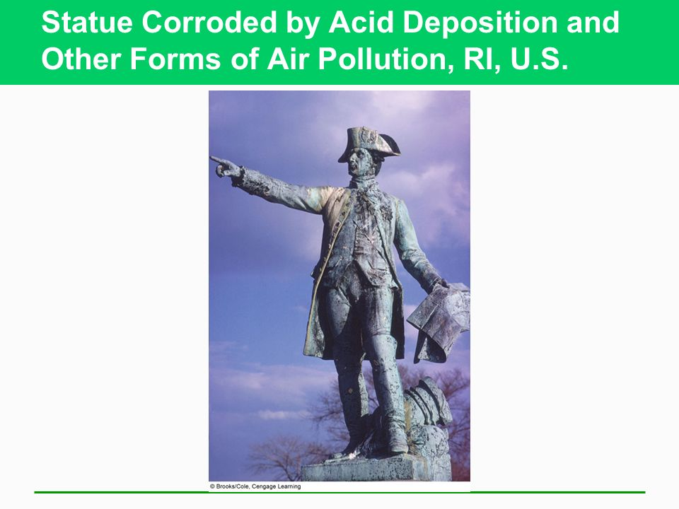 Chemical Reactions That Form Major Outdoor Air Pollutants