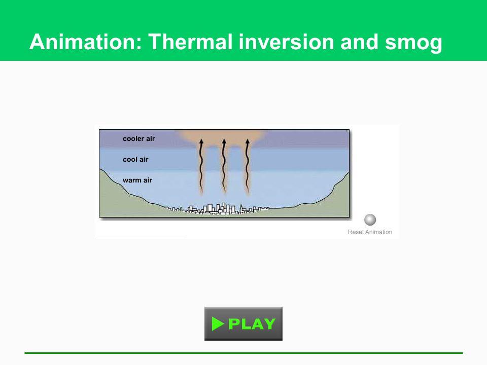 Animation: Formation of photochemical smog
