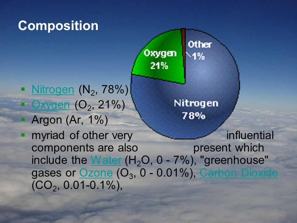 What Are the Major Outdoor Air Pollutants.