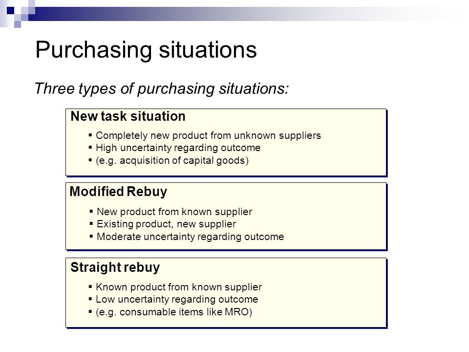 Purchasing situations New task situation Completely new product from unknown suppliers High uncertainty regarding outcome (e.g. acquisition of capital