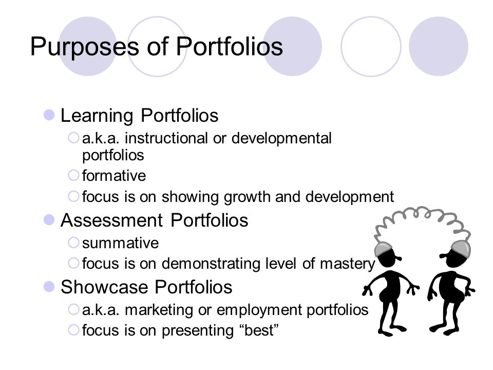 Purposes of Portfolios Learning Portfolios a.k.a.