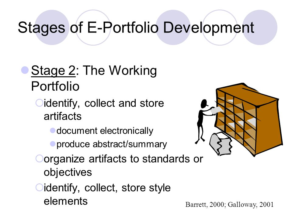 Stages of E-Portfolio Development Stage 2: The Working Portfolio identify, collect and store artifacts document electronically produce abstract/summar