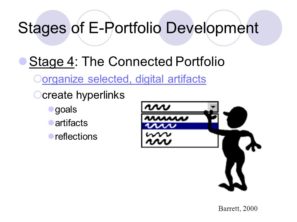 Stages of E-Portfolio Development Stage 4: The Connected Portfolio organize selected, digital artifacts create hyperlinks goals artifacts reflections