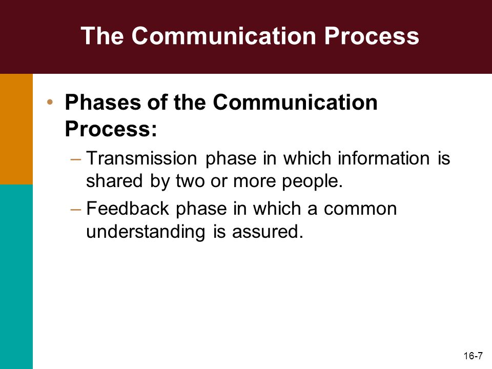 16-7 The Communication Process Phases of the Communication Process: –Transmission phase in which information is shared by two or more people. –Feedbac
