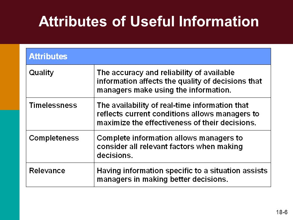 18-27 Six Computer-Based Management Information Systems Figure 18.4