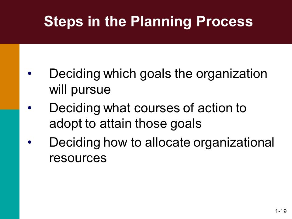 1-19 Steps in the Planning Process Deciding which goals the organization will pursue Deciding what courses of action to adopt to attain those goals De