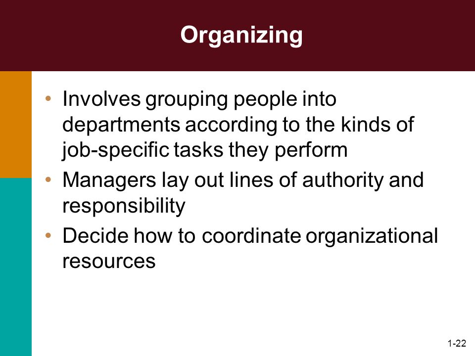 1-22 Organizing Involves grouping people into departments according to the kinds of job-specific tasks they perform Managers lay out lines of authorit