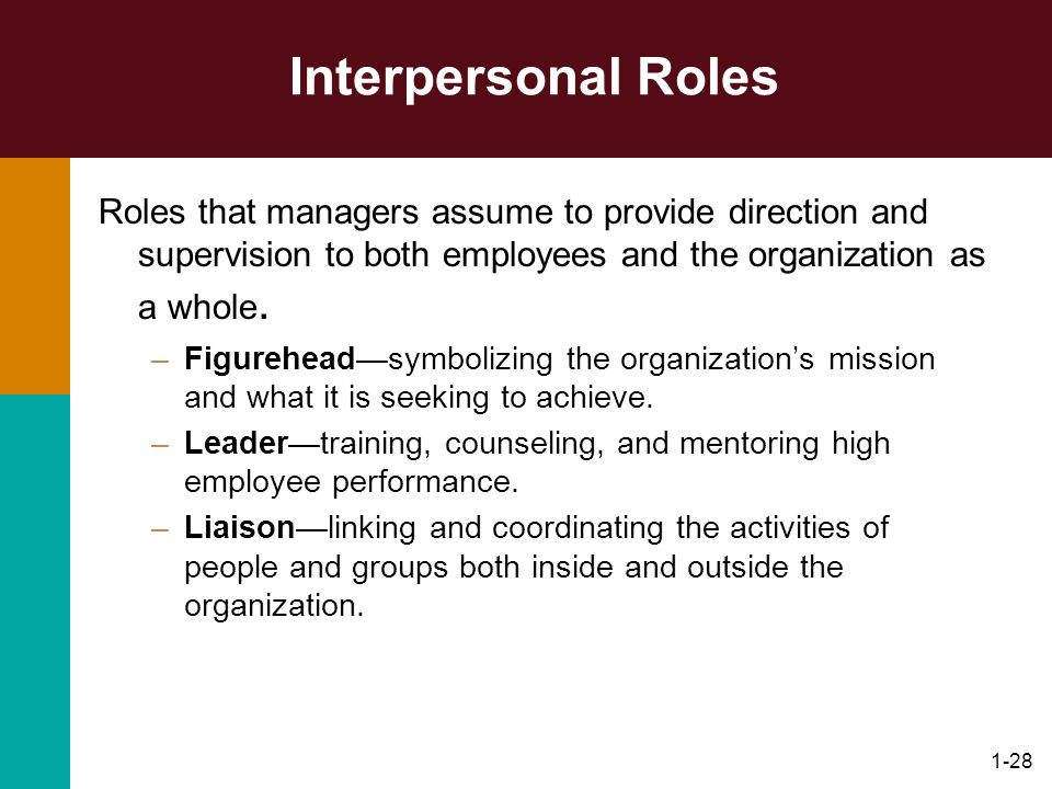 1-28 Interpersonal Roles Roles that managers assume to provide direction and supervision to both employees and the organization as a whole. –Figurehea