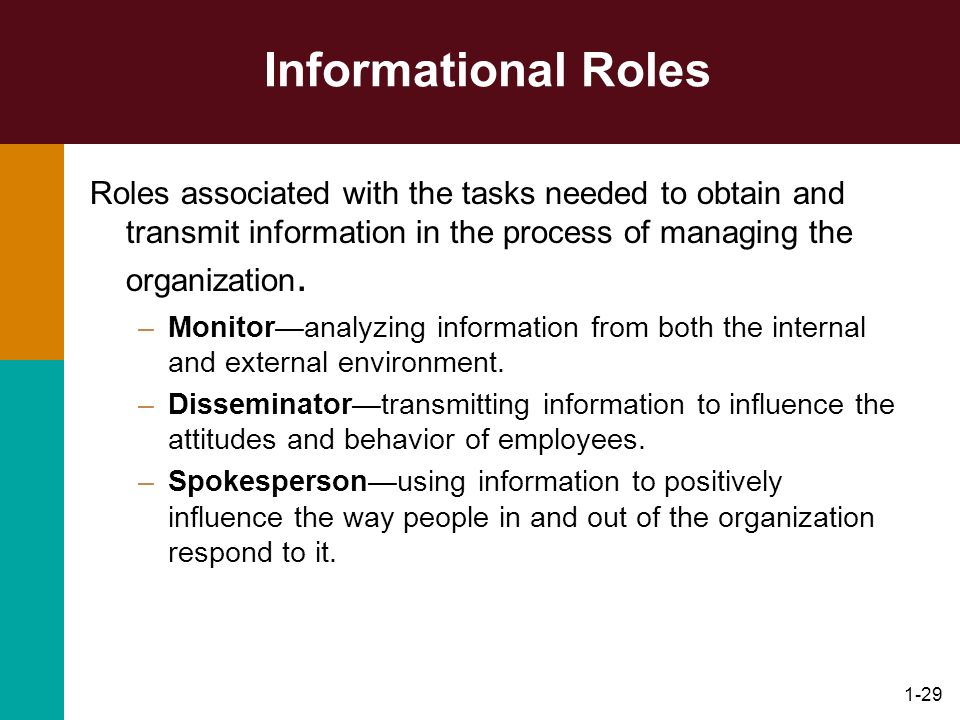 1-29 Informational Roles Roles associated with the tasks needed to obtain and transmit information in the process of managing the organization. –Monit