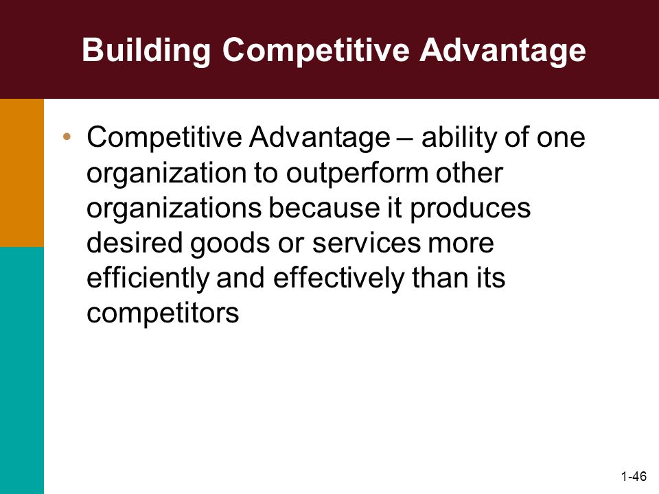 1-46 Building Competitive Advantage Competitive Advantage – ability of one organization to outperform other organizations because it produces desired