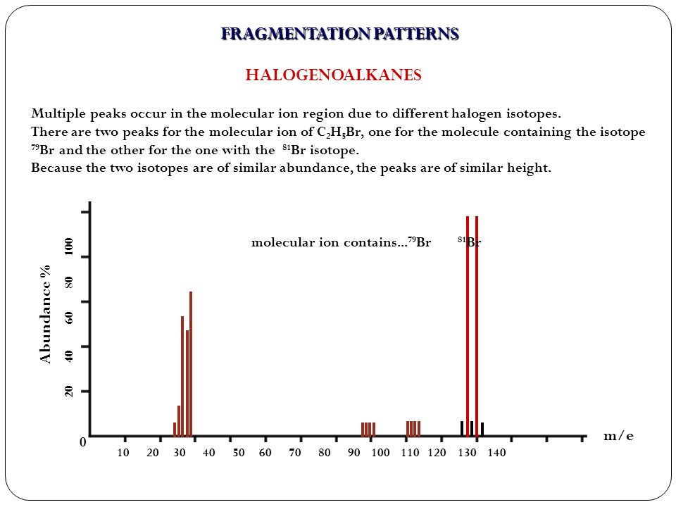HALOGENOALKANES FRAGMENTATION PATTERNS Multiple peaks occur in the molecular ion region due to different halogen isotopes. There are two peaks for the