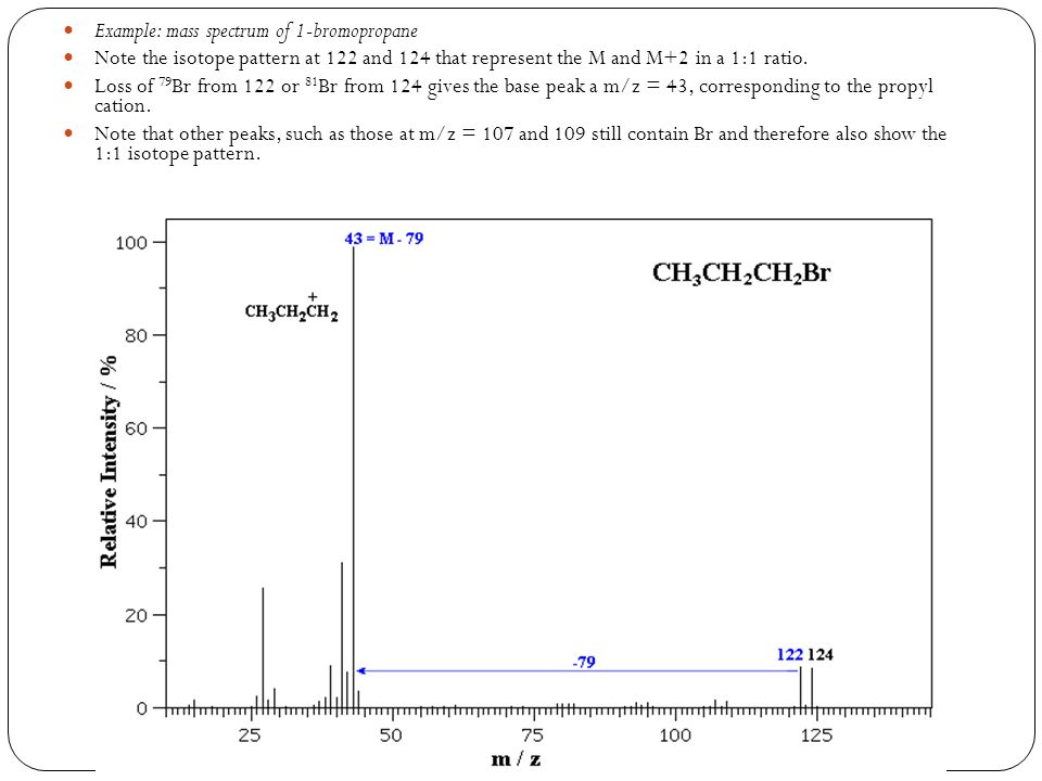 Example: mass spectrum of 1-bromopropane Note the isotope pattern at 122 and 124 that represent the M and M+2 in a 1:1 ratio. Loss of 79 Br from 122 o