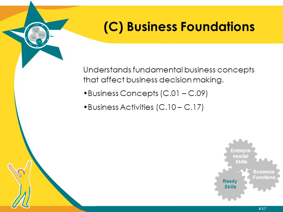 #17 (C) Business Foundations Understands fundamental business concepts that affect business decision making.