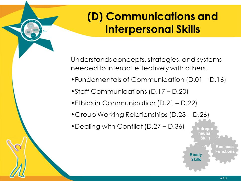 #18 (D) Communications and Interpersonal Skills Understands concepts, strategies, and systems needed to interact effectively with others.