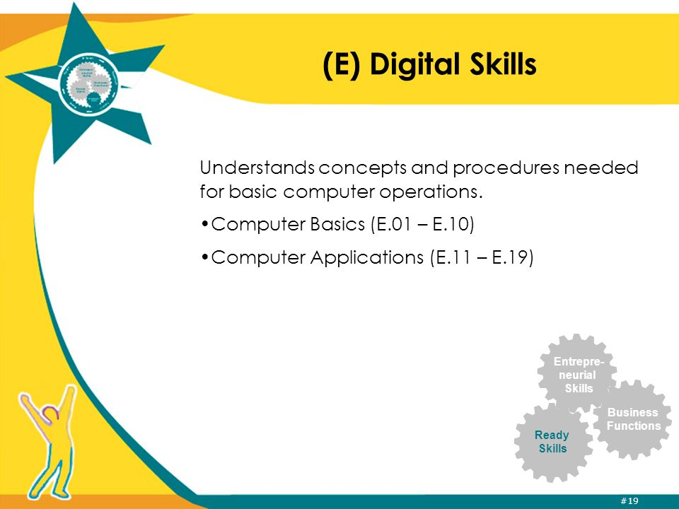 #19 (E) Digital Skills Understands concepts and procedures needed for basic computer operations.