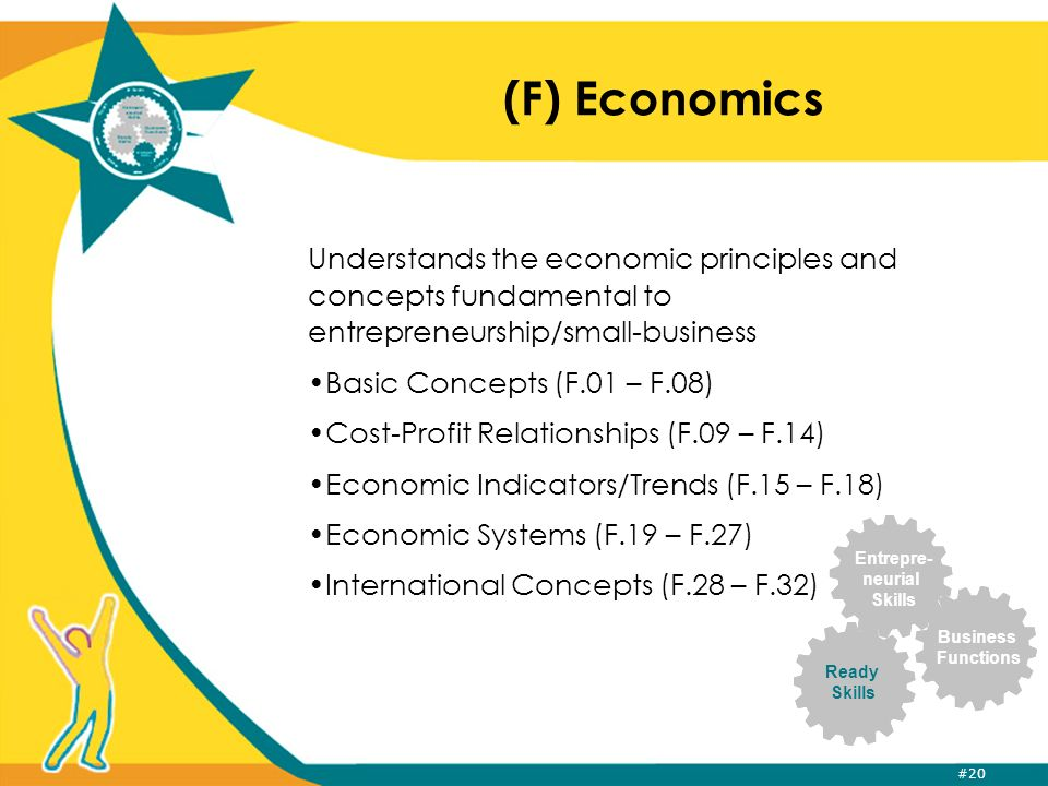 #20 (F) Economics Understands the economic principles and concepts fundamental to entrepreneurship/small-business Basic Concepts (F.01 – F.08) Cost-Pr