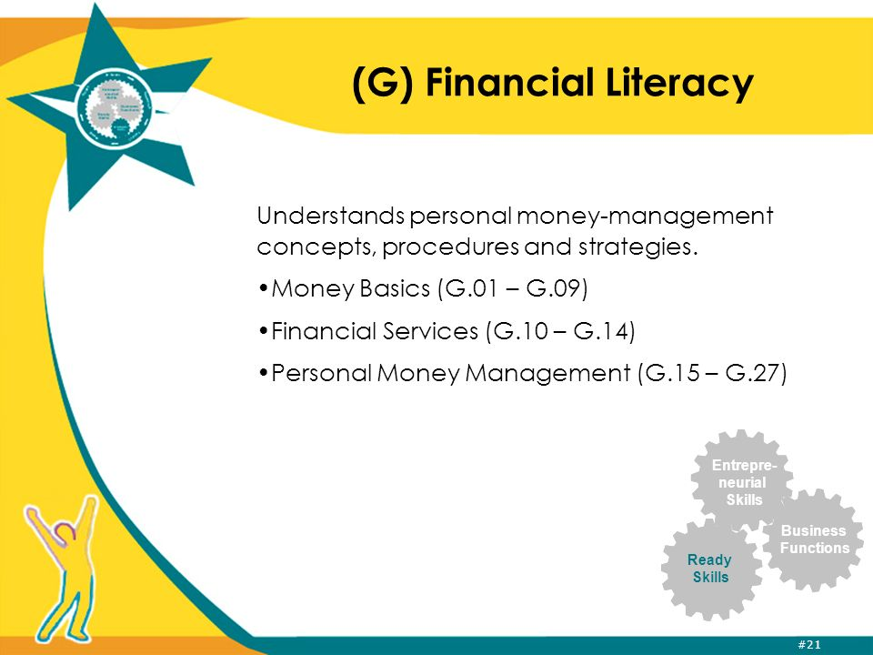 #21 (G) Financial Literacy Understands personal money-management concepts, procedures and strategies. Money Basics (G.01 – G.09) Financial Services (G