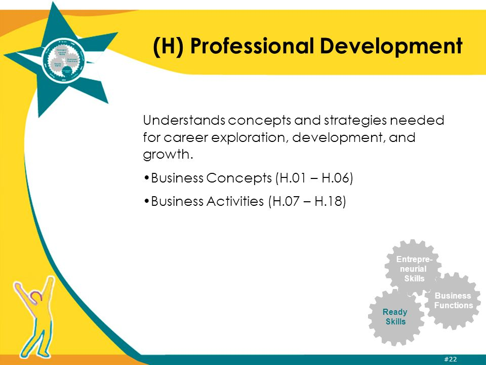 #22 (H) Professional Development Understands concepts and strategies needed for career exploration, development, and growth. Business Concepts (H.01 –