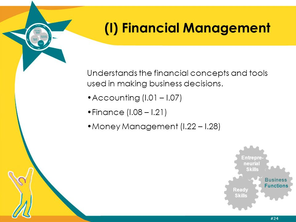#24 (I) Financial Management Understands the financial concepts and tools used in making business decisions.