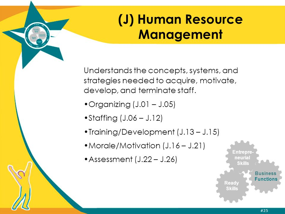 #25 (J) Human Resource Management Understands the concepts, systems, and strategies needed to acquire, motivate, develop, and terminate staff. Organiz
