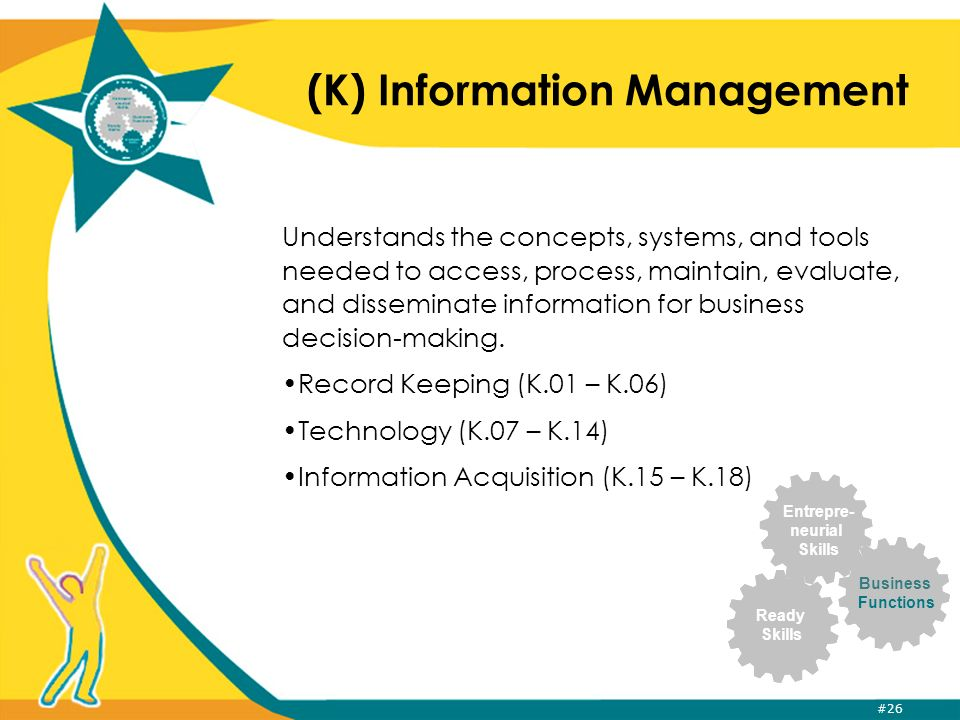 #26 (K) Information Management Understands the concepts, systems, and tools needed to access, process, maintain, evaluate, and disseminate information