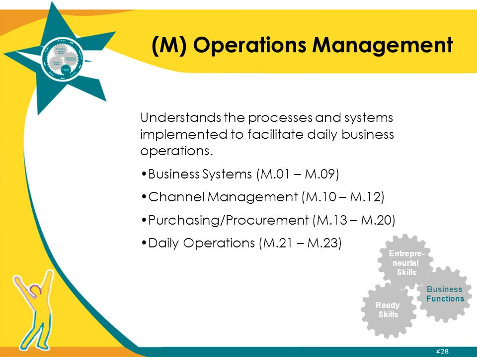 #28 (M) Operations Management Understands the processes and systems implemented to facilitate daily business operations. Business Systems (M.01 – M.09