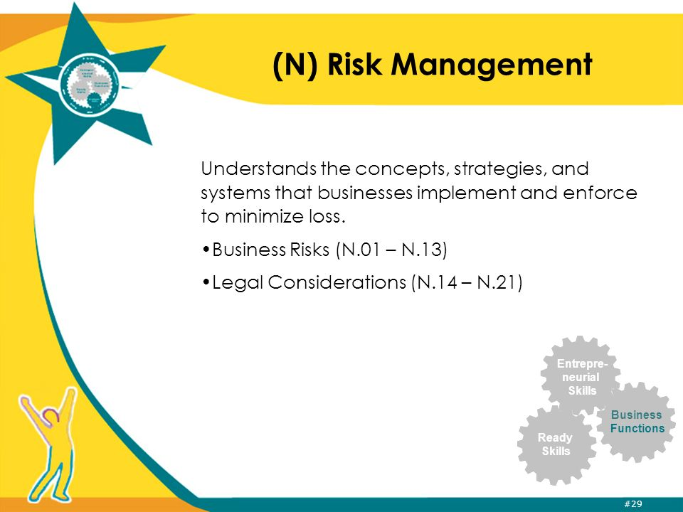 #29 (N) Risk Management Understands the concepts, strategies, and systems that businesses implement and enforce to minimize loss.