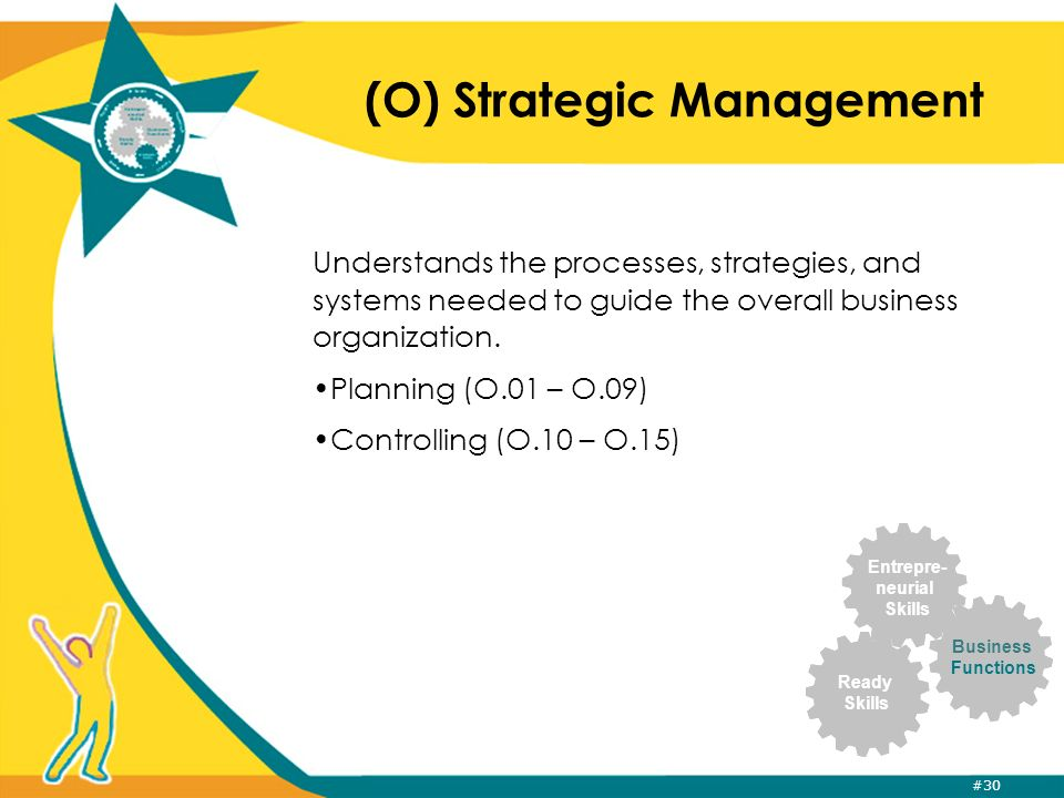 #30 (O) Strategic Management Understands the processes, strategies, and systems needed to guide the overall business organization. Planning (O.01 – O.