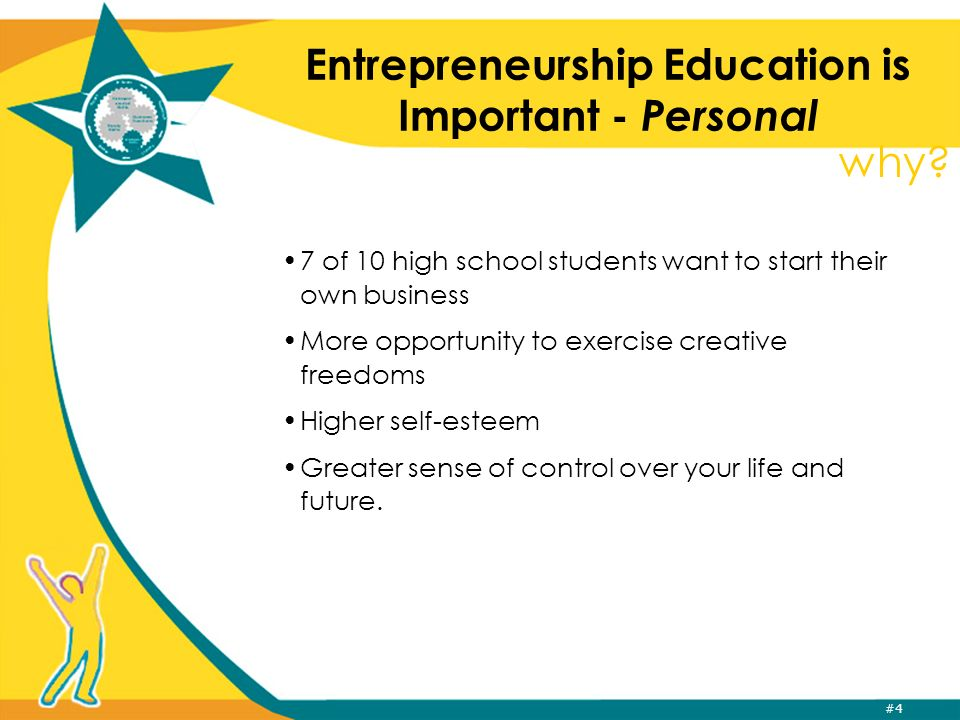 #4 Entrepreneurship Education is Important - Personal 7 of 10 high school students want to start their own business More opportunity to exercise creative freedoms Higher self-esteem Greater sense of control over your life and future.