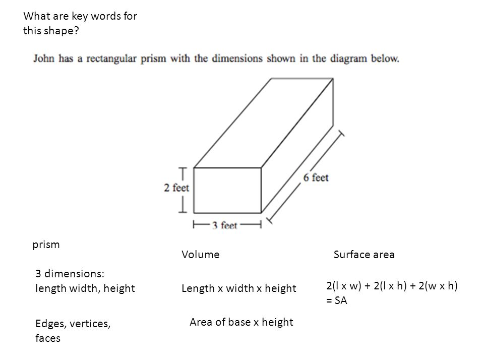 prism 3 dimensions: length width, height VolumeSurface area Edges, vertices, faces Length x width x height Area of base x height 2(l x w) + 2(l x h) + 2(w x h) = SA What are key words for this shape