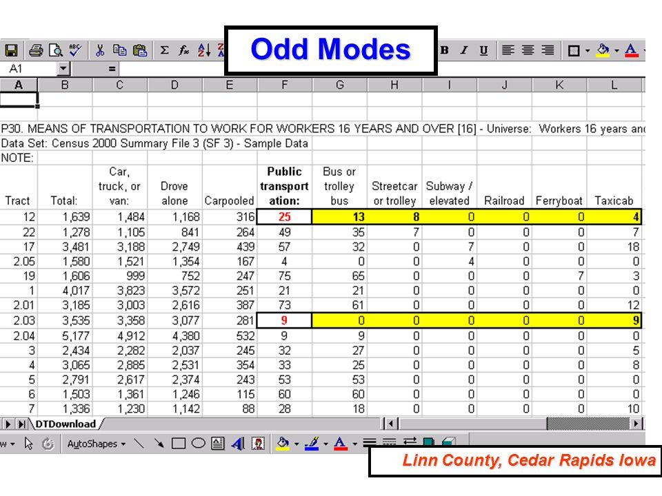 Odd Modes Linn County, Cedar Rapids Iowa