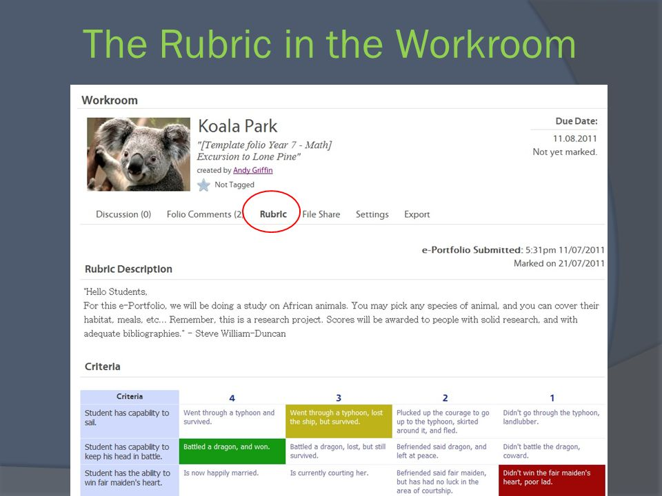 The Rubric in the Workroom