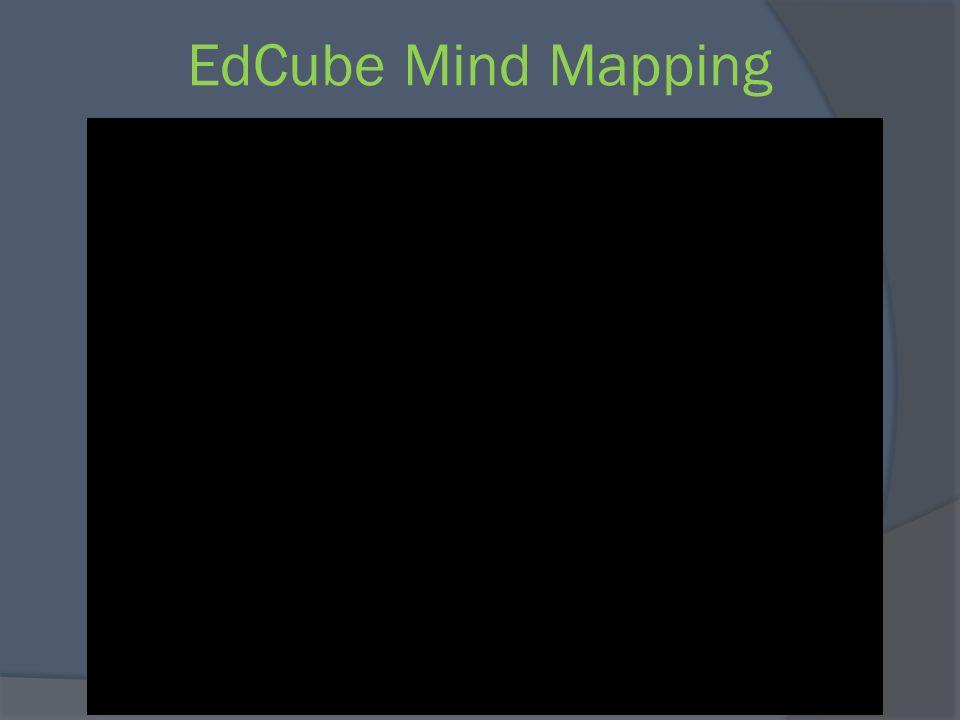 EdCube Mind Mapping