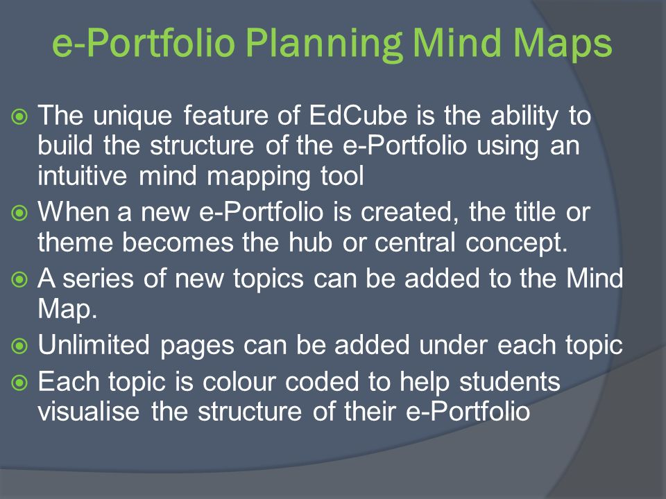 e-Portfolio Planning Mind Maps The unique feature of EdCube is the ability to build the structure of the e-Portfolio using an intuitive mind mapping t