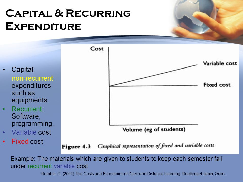 Capital & Recurring Expenditure Capital: non-recurrent expenditures such as equipments. Recurrent: Software, programming. Variable cost Fixed cost Rum
