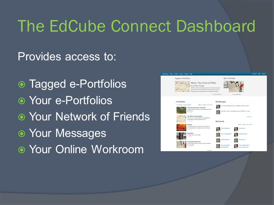 The EdCube Connect Dashboard Provides access to: Tagged e-Portfolios Your e-Portfolios Your Network of Friends Your Messages Your Online Workroom