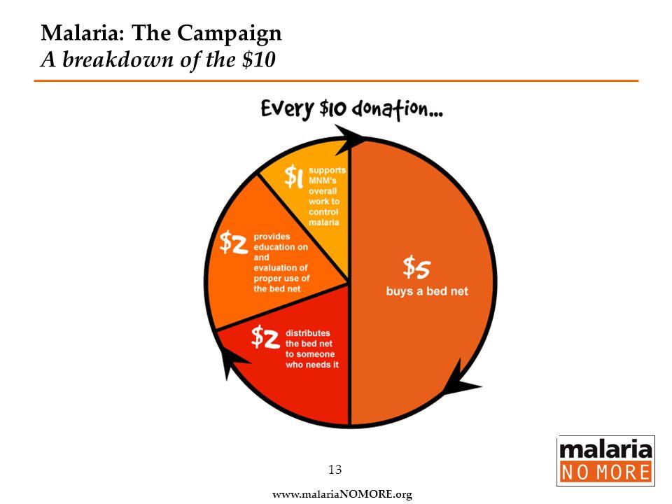 www.malariaNOMORE.org 13 Malaria: The Campaign A breakdown of the $10