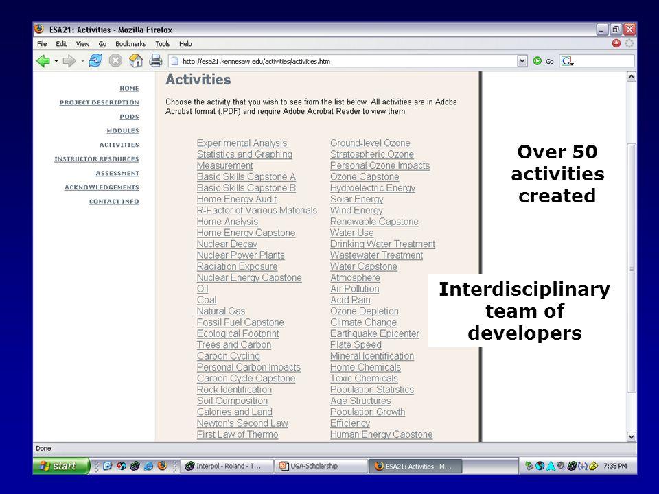 Over 50 activities created Interdisciplinary team of developers