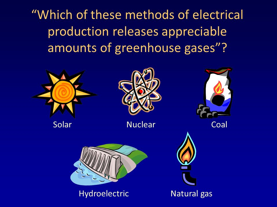 Which of these methods of electrical production releases appreciable amounts of greenhouse gases? Solar Natural gas Nuclear Hydroelectric Coal
